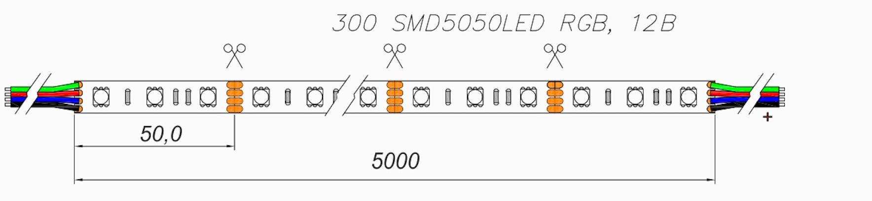 Светодиодная лента 5050 RGB ip20 10мм 60Led 6000K 12В 14,4Вт  5м*10мм — GLS